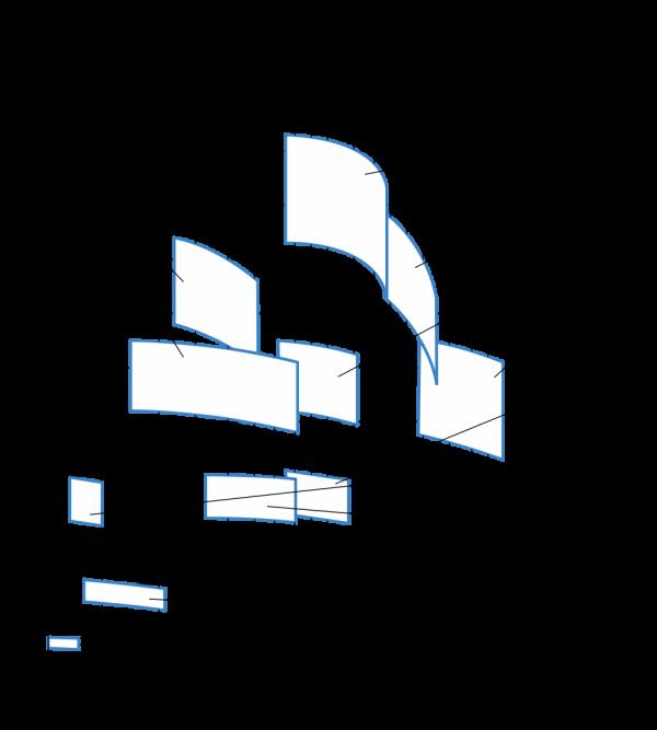 СВН-график