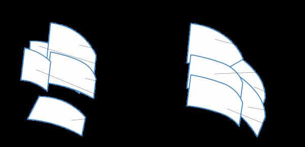 ЦНС-график-02